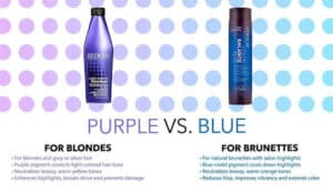 The Differences Between Purple Shampoo and Blue Shampoo