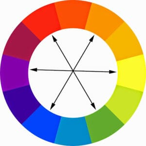 The contrast between purple and yellow on the color wheel.